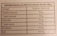 Création dessert - Nutrition facts