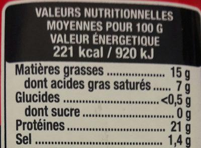 Corned Beef - Voedigswaarden