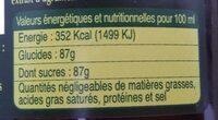 Apéritif Gambetta - Nutrition facts