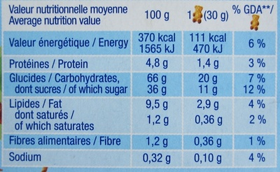 Lulu l'Ourson Fraise - Nutrition facts