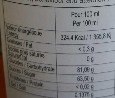 Sirop de citron - Nutrition facts - fr