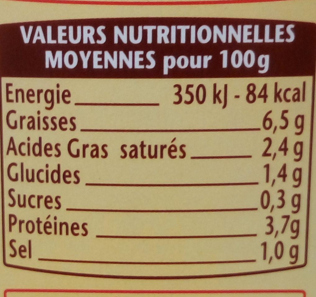 La Choucroute Garnie - Nutrition facts