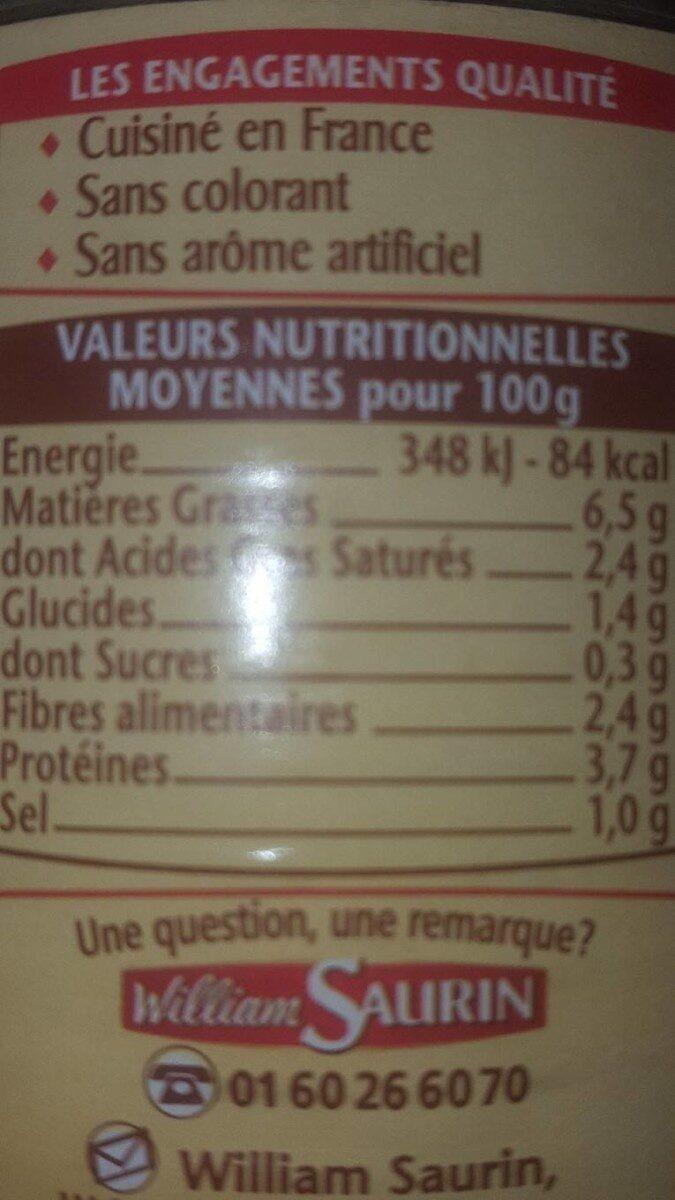La Choucroute Garnie - Informations nutritionnelles - fr