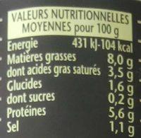 Choucroute Royale, Au Riesling d'Alsace - Voedingswaarden