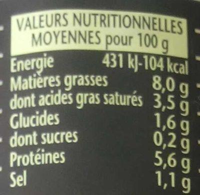 Choucroute Royale, Au Riesling d'Alsace - Nutrition facts