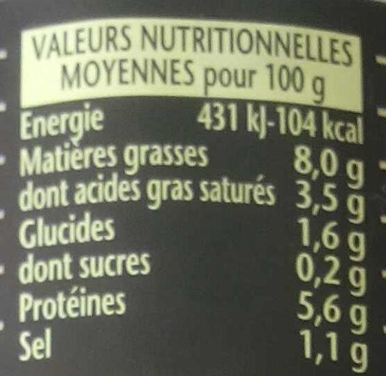 Choucroute Royale, Au Riesling d'Alsace - Nutrition facts - fr