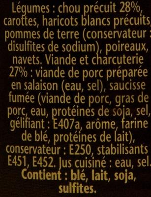 Potée aux choux - Ingrédients