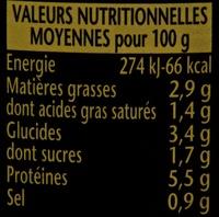 Potée aux choux - Informations nutritionnelles