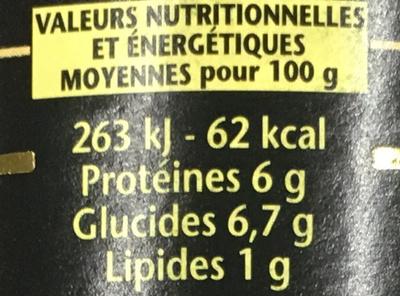 1898 Boeuf Bourguignon - Informations nutritionnelles