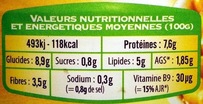 Le Cassoulet Mitonné - Nutrition facts - fr