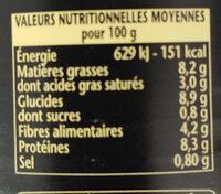 Cassoulet toulousain à la graisse d'oie - Informations nutritionnelles - fr