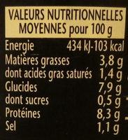 1898 Petit Salé aux Lentilles - Nutrition facts - fr