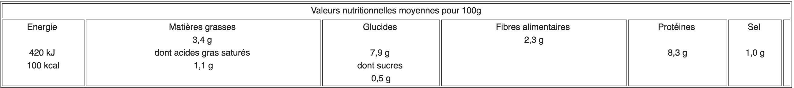 Petit salée 1/2 - Voedingswaarden - fr
