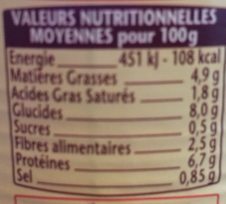 Saucisse lentilles 1/2 - Valori nutrizionali - fr