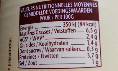 Choucroute - Informations nutritionnelles - fr