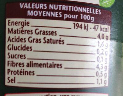 Choucroute cuisinée au Riesling - Nutrition facts - fr