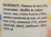 Gratin dauphinois - Ingrédients