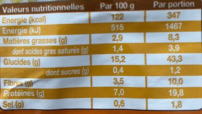 Poulet au curry - Nutrition facts