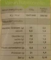 Biscuits diététiques saveur beurre - Nutrition facts