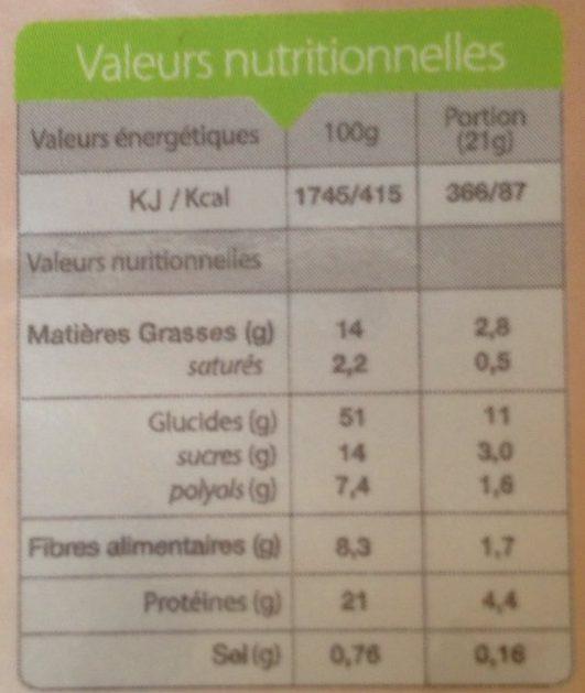 Biscuits diététiques saveur chocolat - Nutrition facts