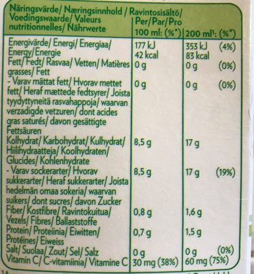 Pure Premium Ruby Breakfast - Nutrition facts
