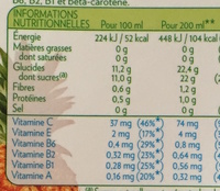 Multivitamines 12 fruits - Informations nutritionnelles