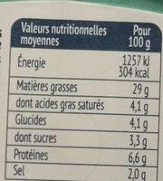 Filets de hareng à la crème - Nutrition facts - fr