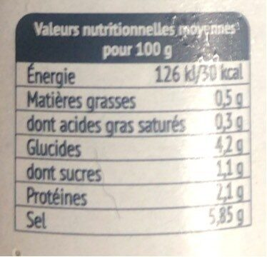 Baltic Capres Verre - Informations nutritionnelles - fr