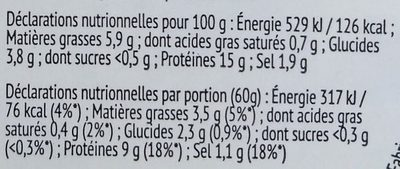 Salade de la mer - Nutrition facts
