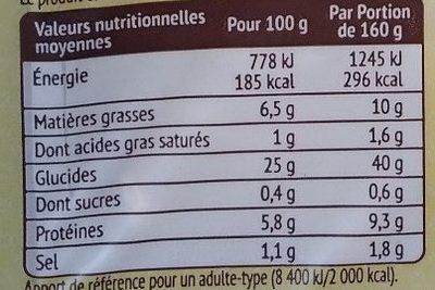 Spaetzle aux Œufs Frais prêt à poêler - Voedingswaarden - fr