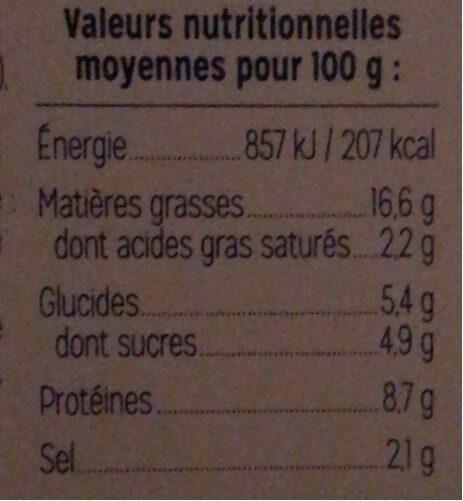 Cœur de filets de harengs - Informations nutritionnelles - fr