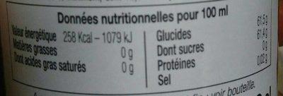 Citron vert - Información nutricional