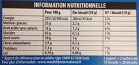 Pépito chocolat au lait - Nutrition facts