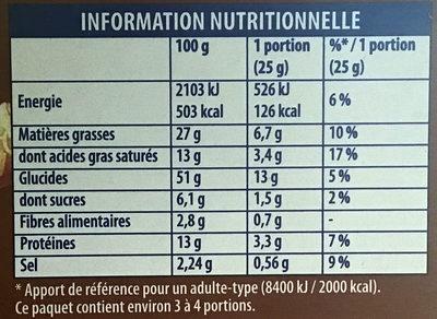 Feuilleté à l'emmental - Nutrition facts