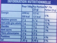 Best of - Nutrition facts