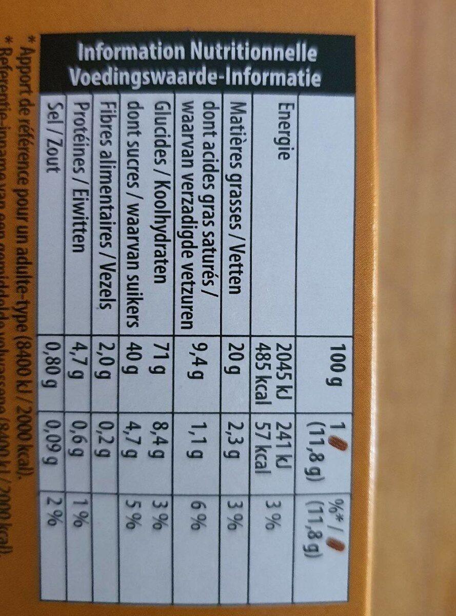 Bastogne - Informations nutritionnelles - fr