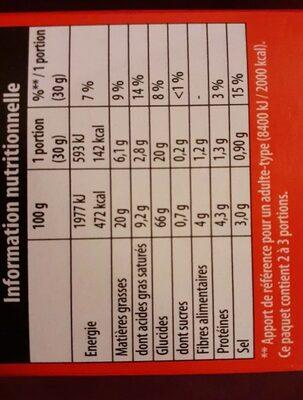 Chipster - Valori nutrizionali - fr