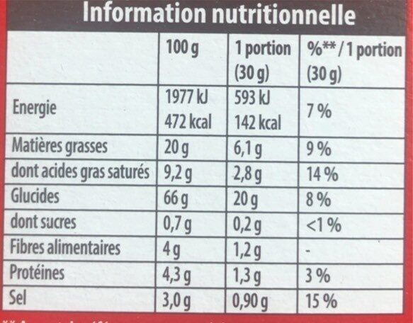 Chipster - Informations nutritionnelles - fr