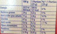 Chipster - Nutrition facts