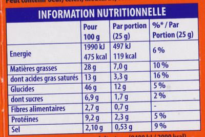 Minizza tomate & herbes de provence - Valori nutrizionali