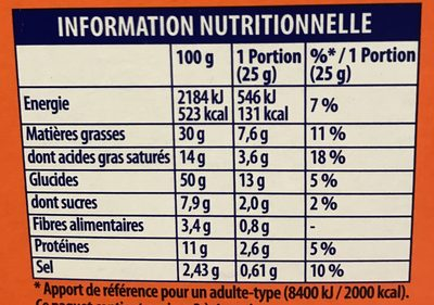 Minizza tomate - Nutrition facts