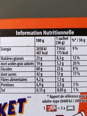 Petits coeurs - Valori nutrizionali - fr