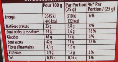 Petits coeurs choco'croc - Informations nutritionnelles - fr