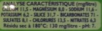 Eau Minérale Naturelle (Pack de 6x50 cl) avec Unicef - Nutrition facts - fr