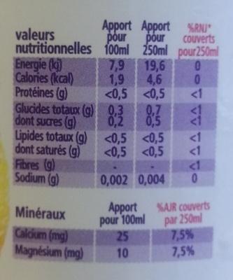 Taillefine Fiz Agrumes - Voedingswaarden