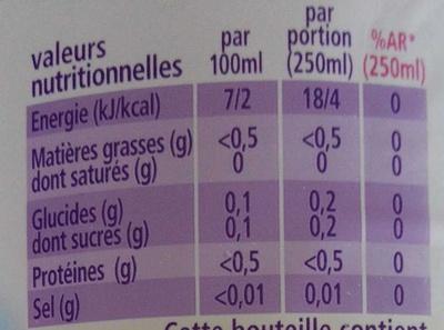 Taillefine Fiz Citron - Voedingswaarden