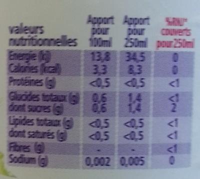 Taillefine Fiz Fruits Rouges - Informations nutritionnelles