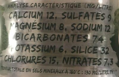 naturelle volcanique - Nutrition facts - fr