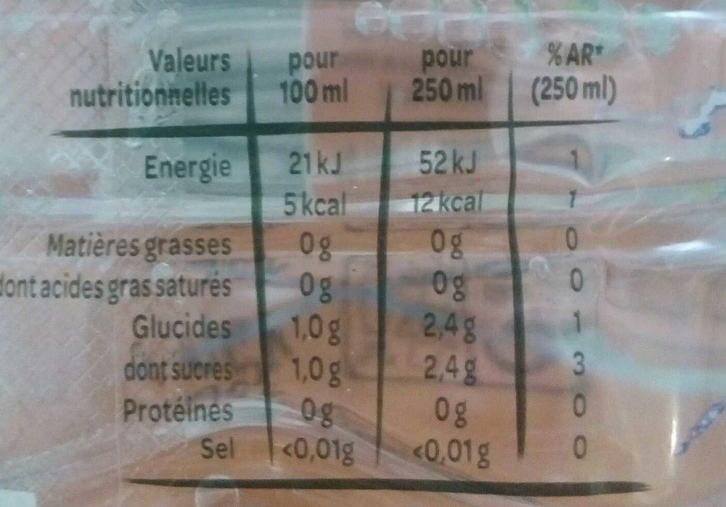 VOLVIC ZEST CITRON VERT - Informations nutritionnelles