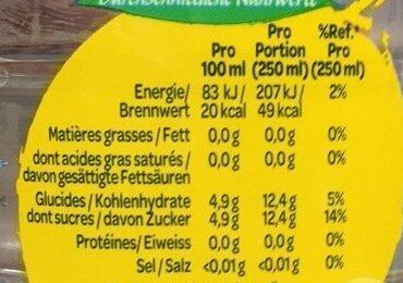 Volvic Citron-Limette - Nutrition facts